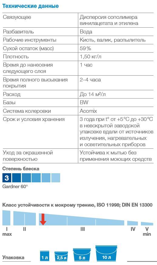 bindo-3-vodno-dispersionnaya-kraska-dlya-sten-i-potolkov-dulux