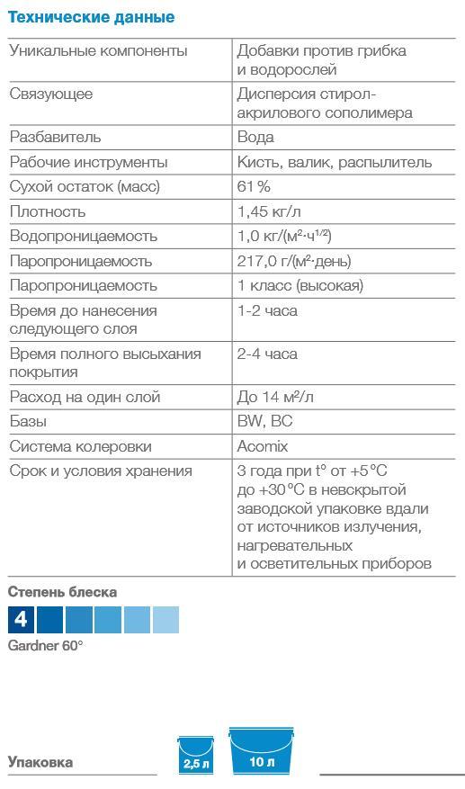 sando-f-vodno-dispersionnaya-kraska-dlya-fasadov-dulux
