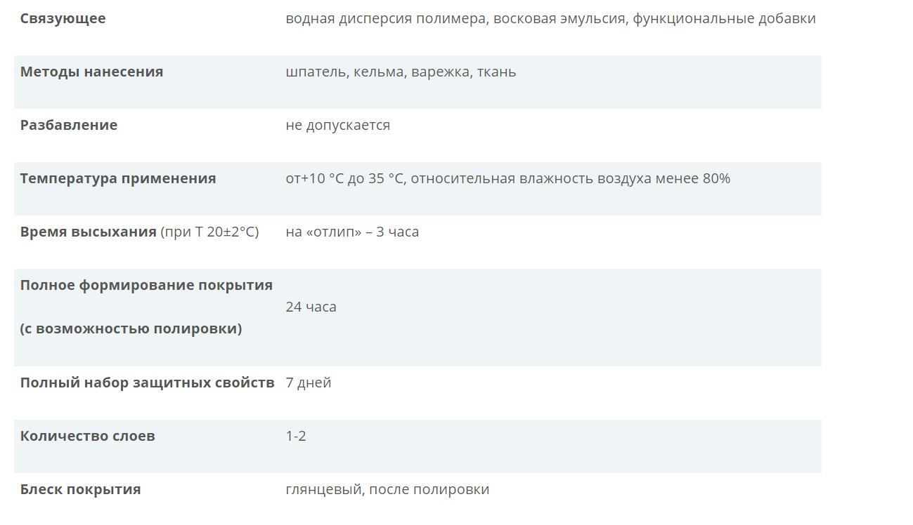 Dali-Decor Vosk zashchitno-dekorativnyi 2
