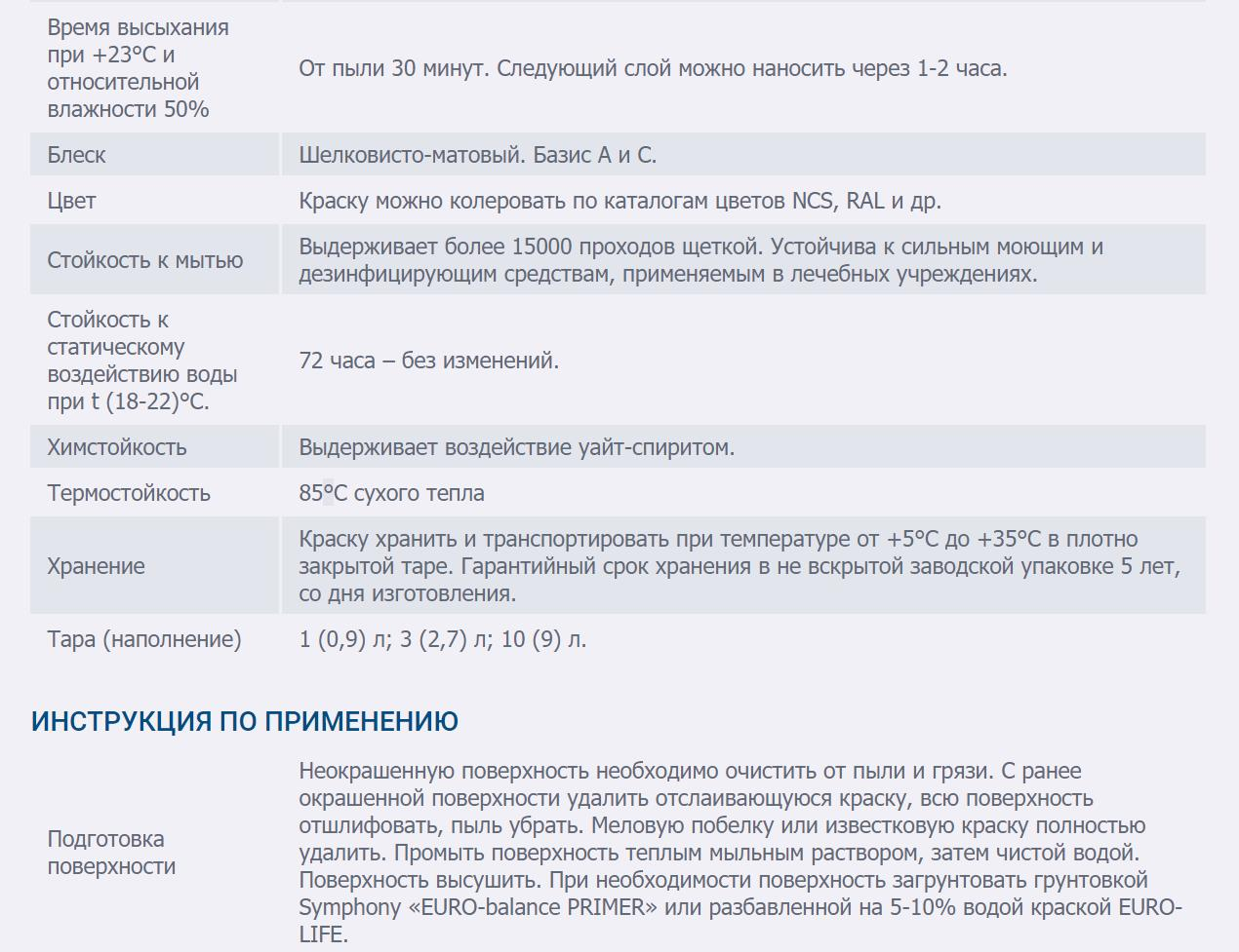 SYMPHONY EURO - LIFE Vlagostoykaya shelkovisto-matovaya kraska 2