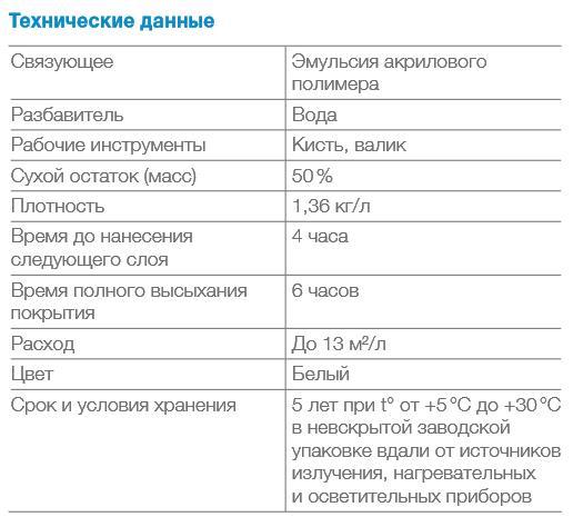 volshebnaya-dulux-rozovaya-pri-nanesenii-belaya-pri-vysyxanii