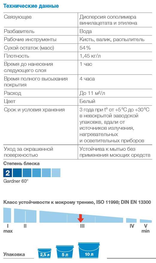 bindo-2-glubokomatovaya-lateksnaya-kraska-dlya-potolka