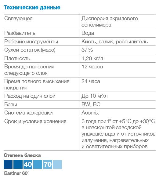 master-lux-aqua-kraska-dlya-radiatorov-i-mebeli