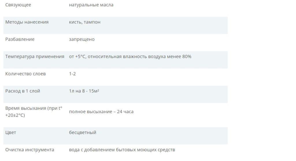 EUROTEX Sauna Maslo 3