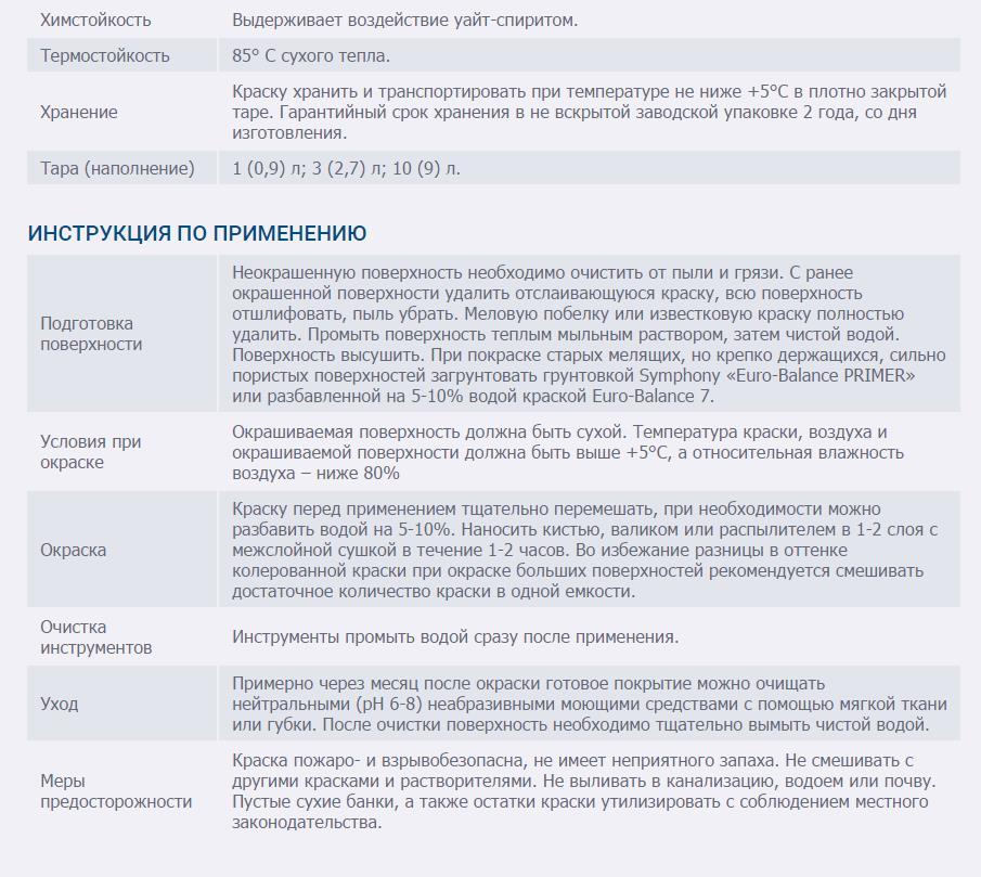 SYMPHONY EURO-BALANCE 7 AKRILATNAYa GLUBOKO MATOVAYa KRASKA SUPER-BELAYa 2